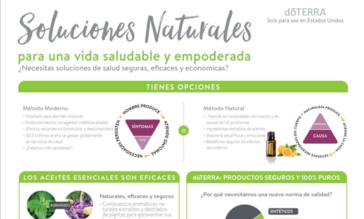 GUIA SOLUCIONES-NATURALES dōTERRA® Español